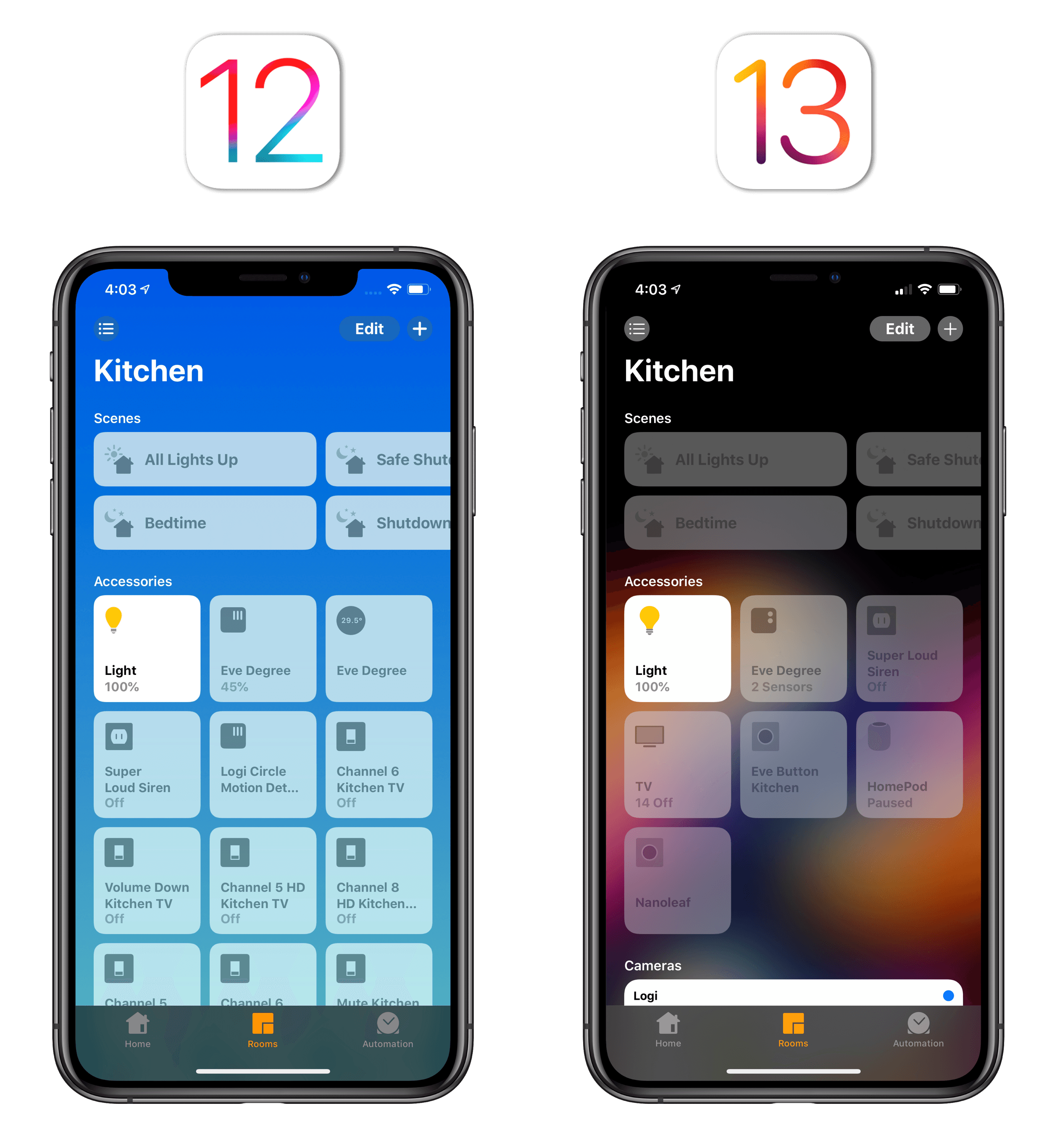 Service grouping in iOS 13.
